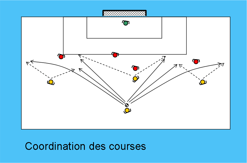 foot agrandir espace de jeu u11